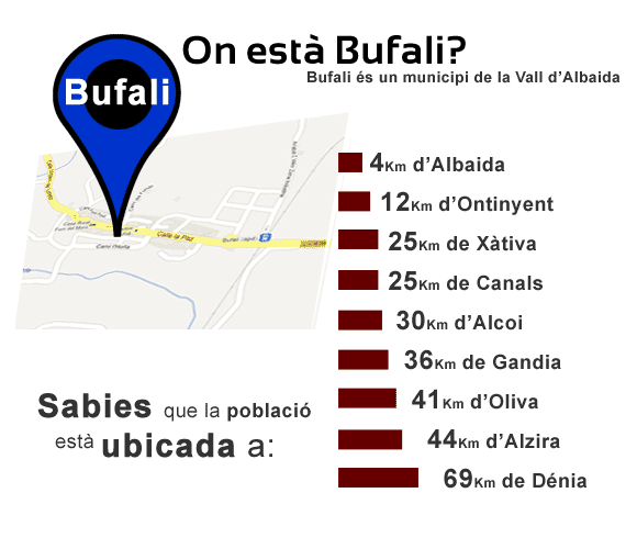 On està bufali?